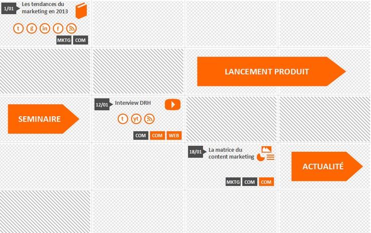 Calendrier Editorial Modele.Modele De Calendrier Editorial Livrable Gestion De Projet